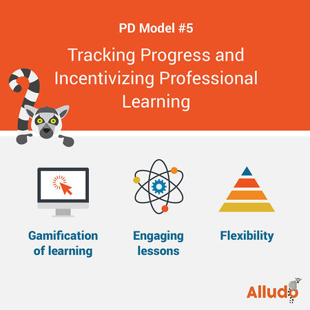 PD Model Incentivizing